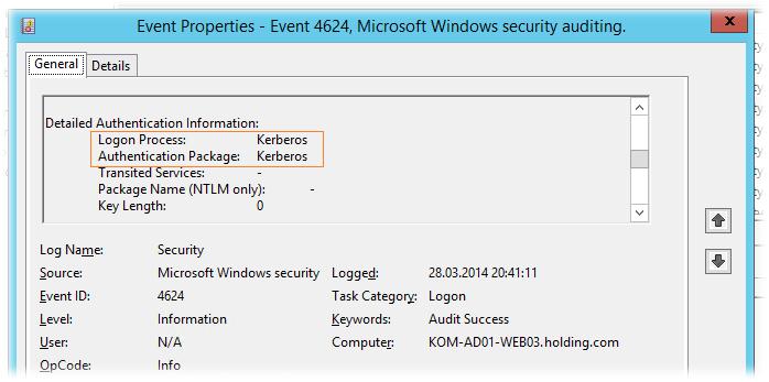 Microsoft Sharepoint Server 2013 Enterprise Buy Key