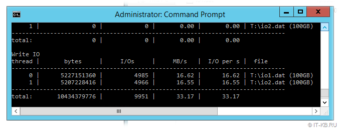 Windows Server iSCSI perfomance testing via Diskspd
