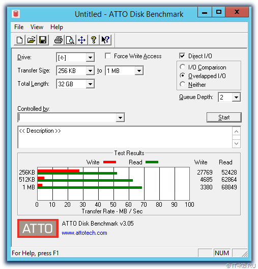 Windows Server iSCSI perfomance testing via ATTO Disk Benchmark
