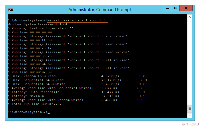Windows Server iSCSI perfomance testing by WinSAT