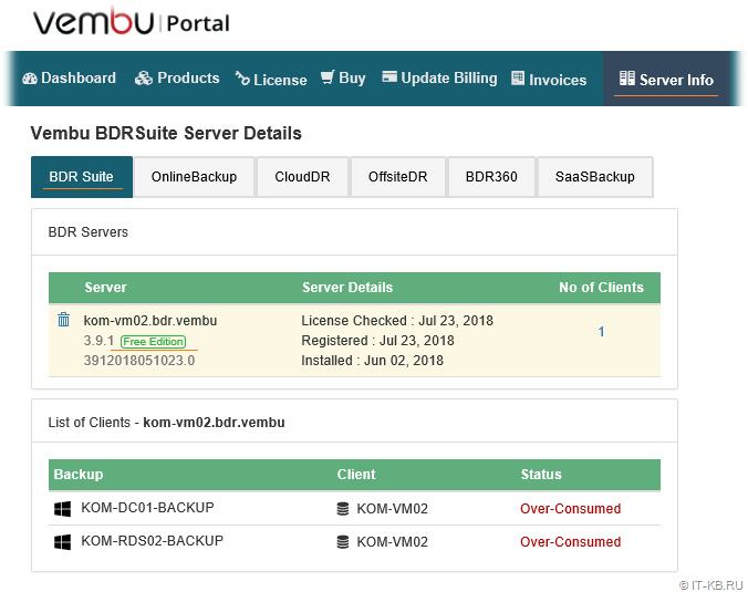 Vembu BDR Change Edition to Free in Portal