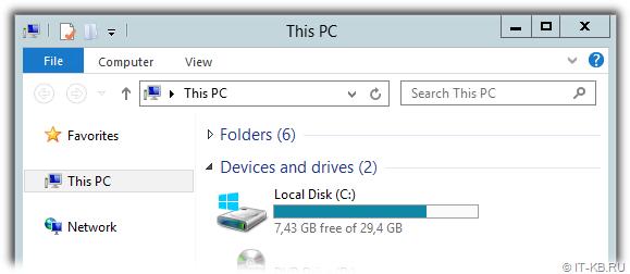 Fresh installed Windows Server 2012 R2 System Disk