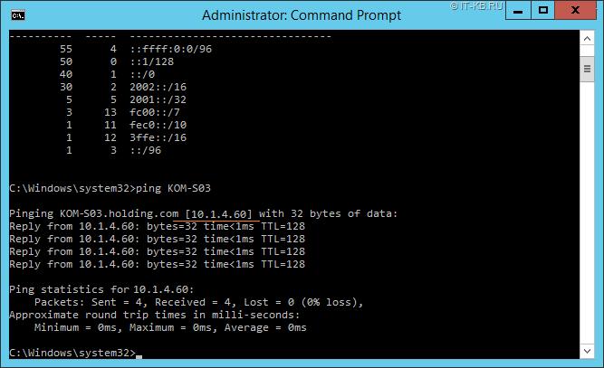 Windows-Server-2012-R2-ping-hostname-via-ipv4