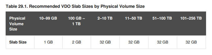 Recommended VDO Slab Sizes