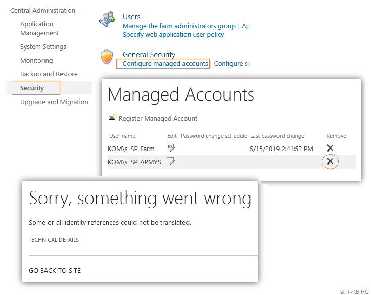 SharePoint Server managed Account detetion error Some or all identity references could not be translated