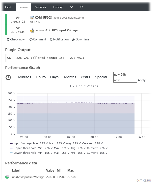 View of APC UPS Input Voltage from check_snmp_value_from_range plugin in Icinga Web