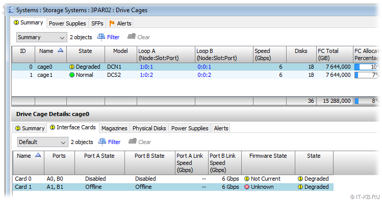 HP 3PAR Management Console - Cages in Degraded State - Firmware Not Current