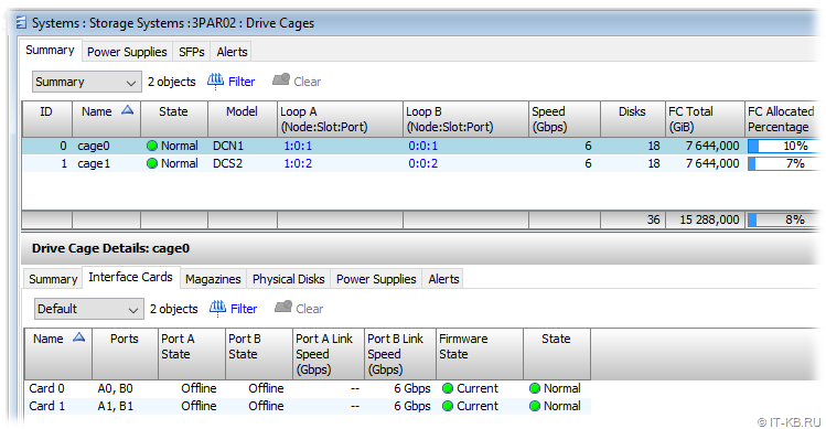 HP 3PAR Management Console - Cage in Normal State - Firmware Current